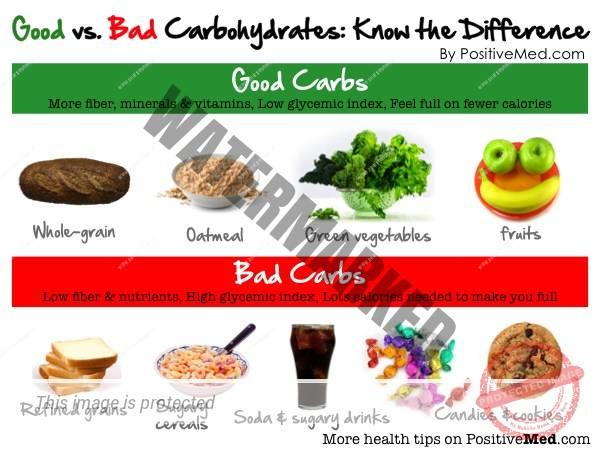 carbohidrati-buni-1