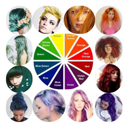 culori-potrivite